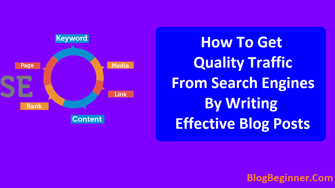 Get Quality Traffic From Google By Writing Effective Blog Posts