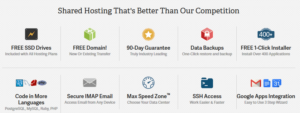 Inmotionhosting-features6