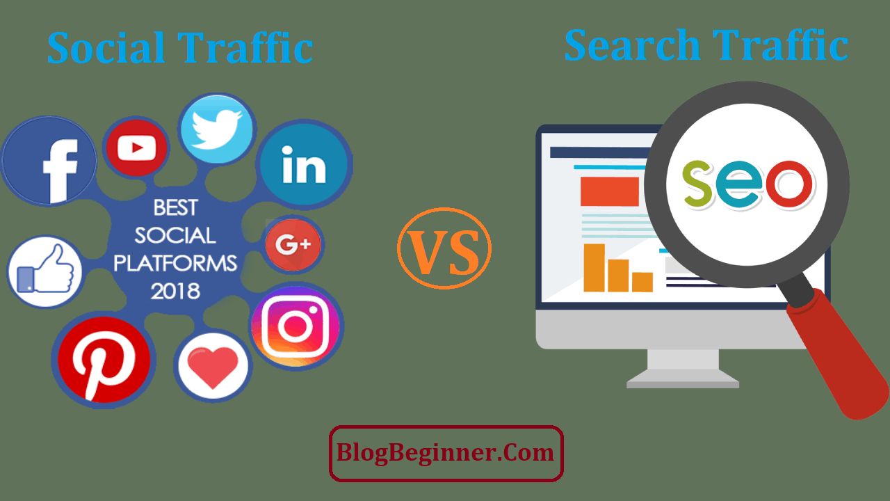 Social Traffic Vs Search Traffic