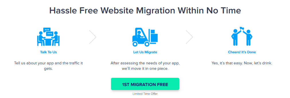 Cloudways-migration