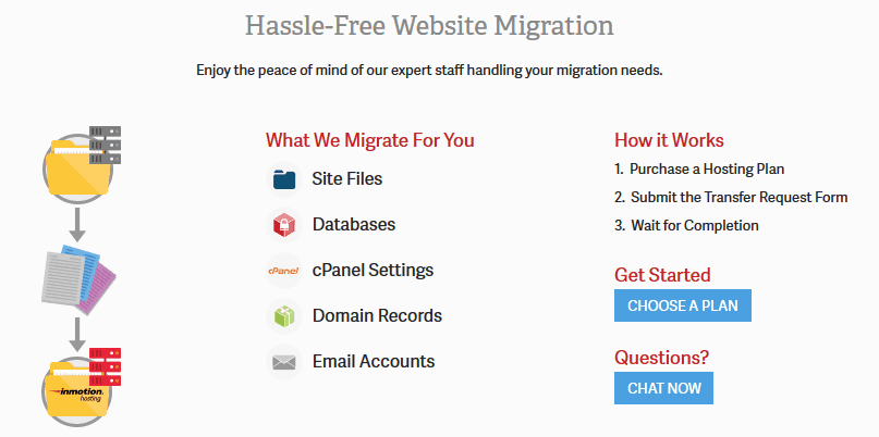 Inmotionhosting-migration