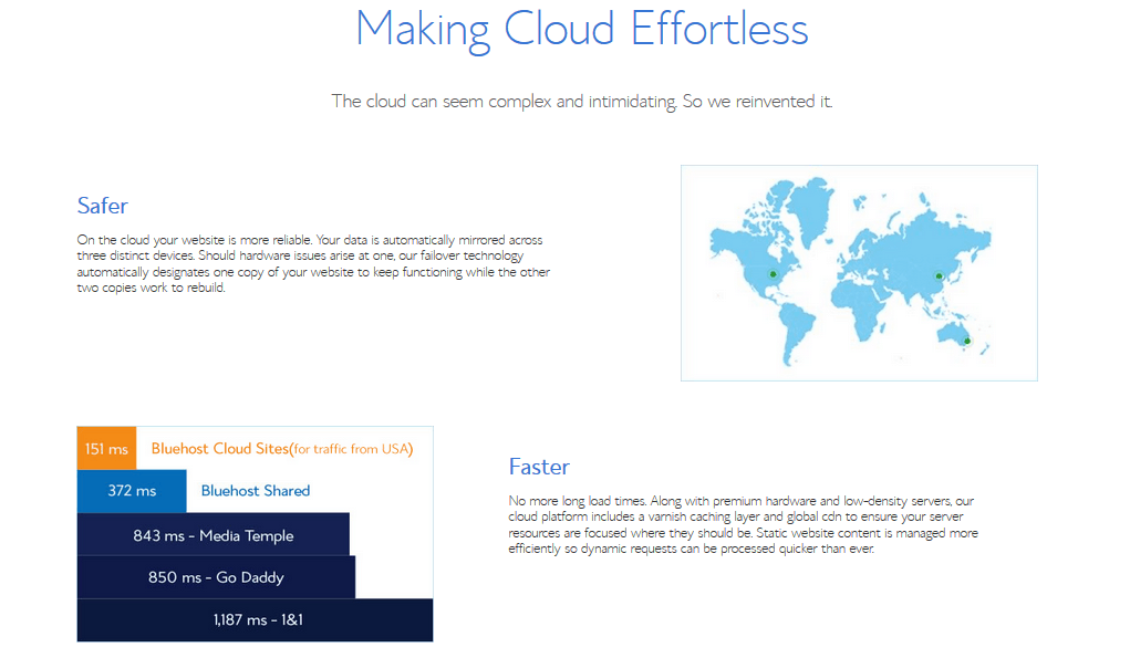 bluehost cloud